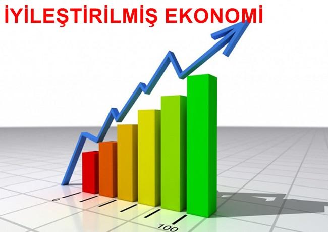 iyilestirimis-ekonomi
